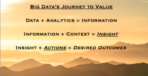Big-Data-Journey-to-Value